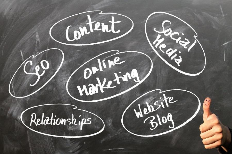 Bloggen & SEO